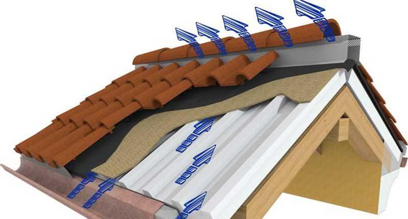 Perché scegliere un tetto in legno per la tua casa - Albertani ...